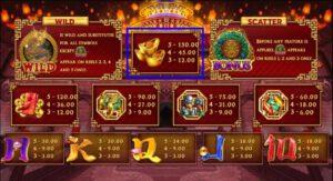 รีวิวเกมสล็อตออนไลน์ dragon 8 slot